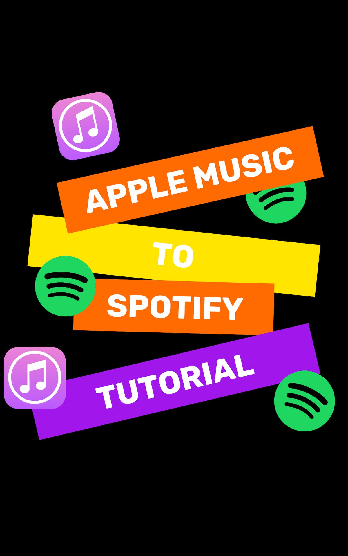 How to Transfer Apple Music to Spotify - A Step-By-Step Tutorial