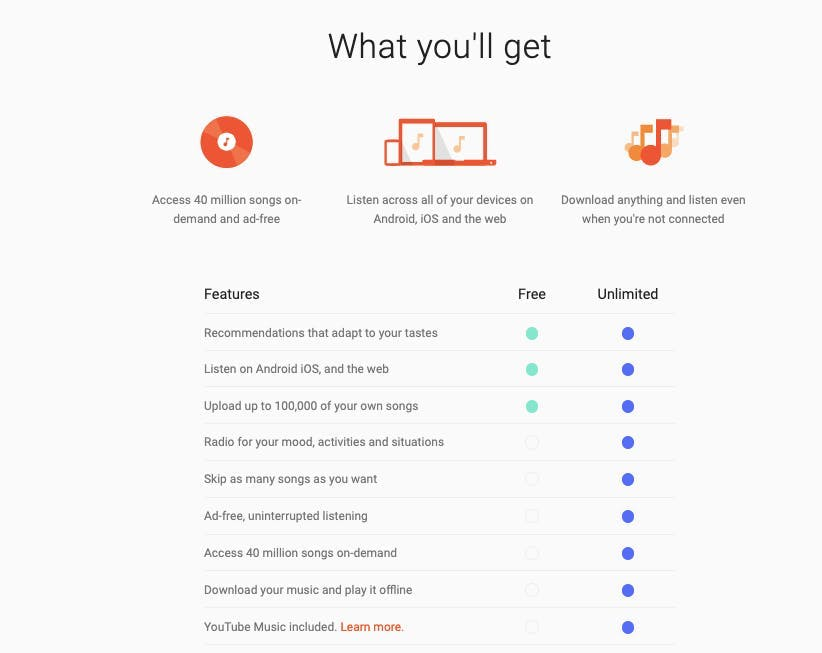 google play music youtube red features.jpg